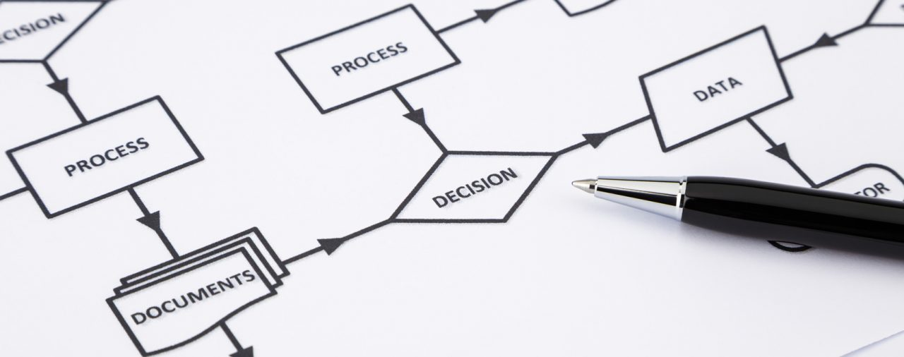 Why Every Business Needs Business Process Management